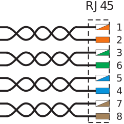 Rj45 Connector Wiring Diagram Thomas Built Buses Diagrams M12 To 26 Images