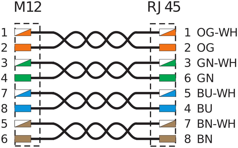 medium resolution of m12 to rj45 wiring diagram diagram data schema m12 to rj45 wiring diagram