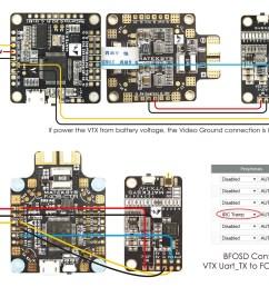 video transmitter 5 8g vtx hv w bfcms control matek systems vtx wiring diagram vtx hv c1 [ 1500 x 1139 Pixel ]