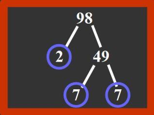 Matematica per la scuola media. Scomposizione in fattori primi