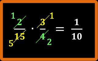 Semplificazione in croc. Matematica per la scuola media