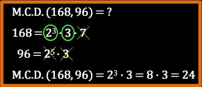 Calcolo del massimo comune divisore