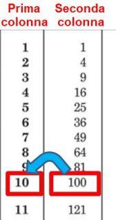 Terza, quarta e quinta colonna delle tavole numeriche
