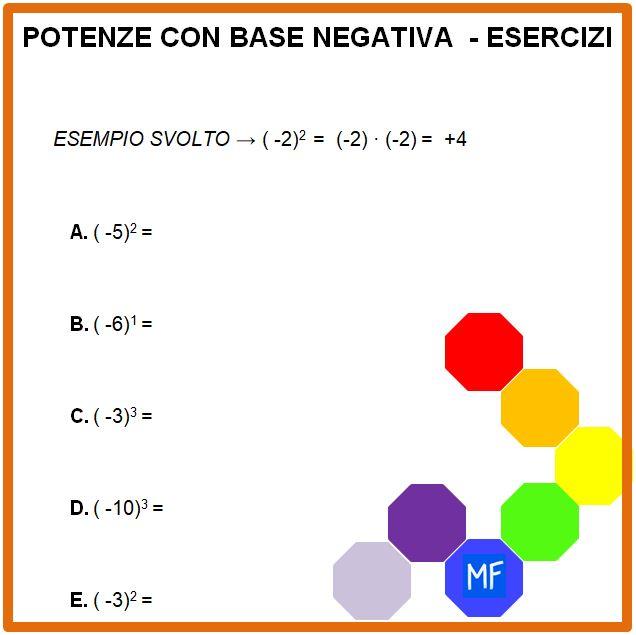 Come calcolare le potenze con base negativa