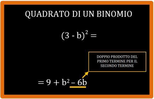 Altri esempi di quadrato di un binomio