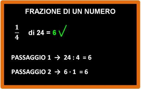 Come si calcola la frazione di un  numero
