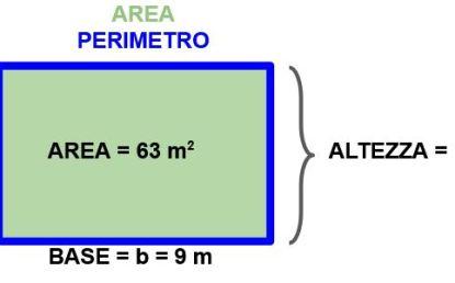 Unità di misura di superficie e lineari