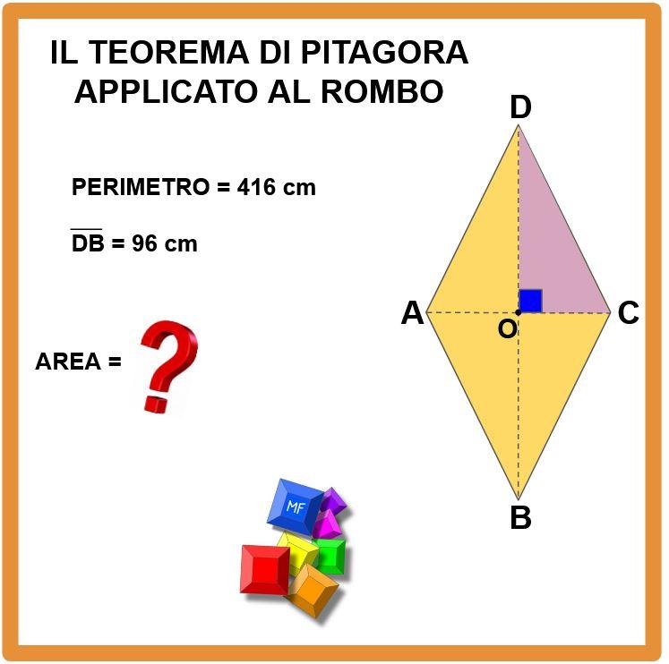 Pitagora applicato al rombo