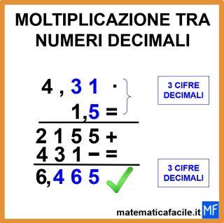 moltiplicazione numeri decimali
