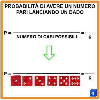 Esercizi di probabilità usando i dadi