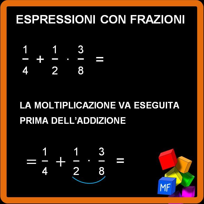 Esercizio con le espressioni con frazioni