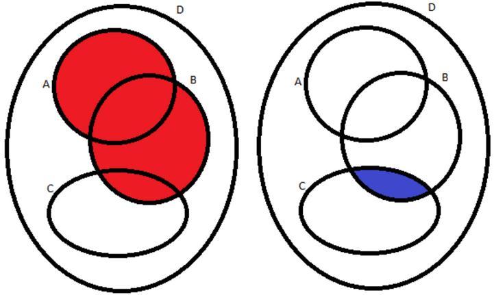 Problemi Sugli Insiemi Matematicamente