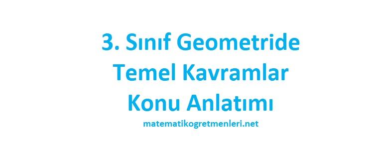 3 Sinif Geometride Temel Kavramlar Konu Anlatimi Calisma Kagidi