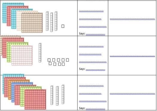 3. sınıf doğal sayılar modelleme