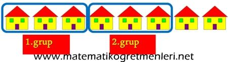 kalanlı bölme 3. sınıf matematik