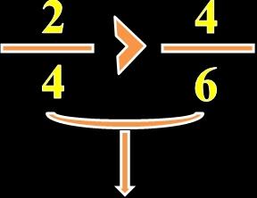 3. sınıf kesirleri karşılaştırma