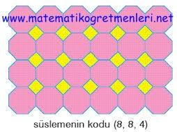 6 Sinif Oruntu Ve Suslemeler Konusu Matematik Ogretmenleri