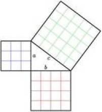 Pisagor dik üçgen ispat