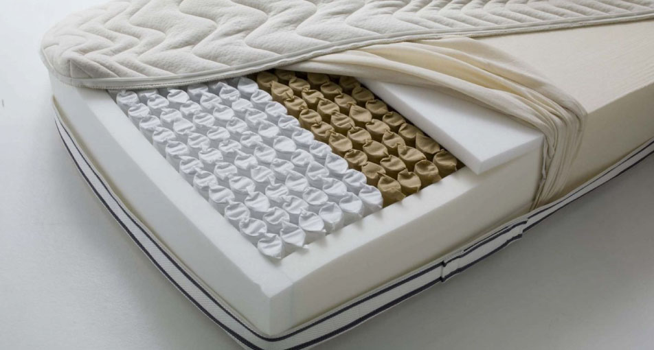 Tipologie di materassi  Blog  Metaflex