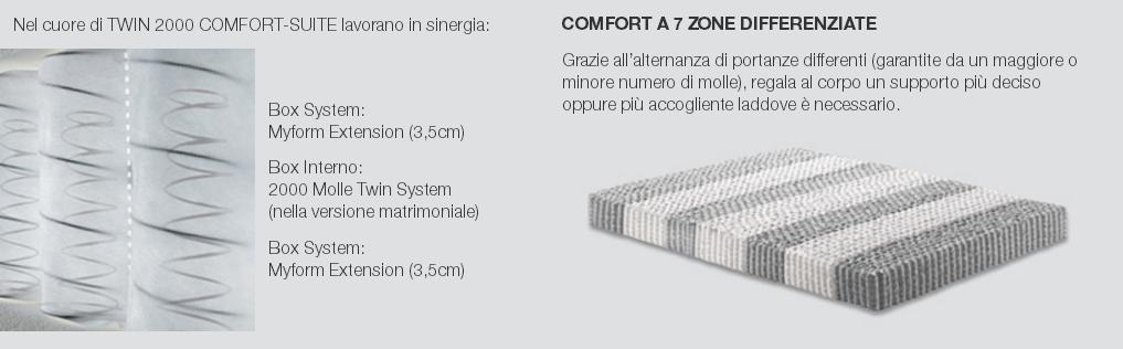 Materassi A Molle Dorelan Prezzi Download Image X With