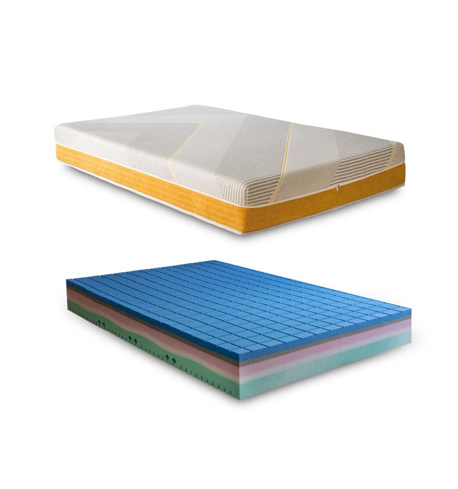 Materasso antiacaro in memory foam di qualit superiore