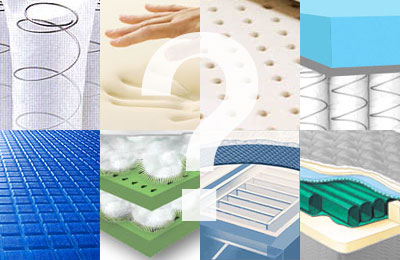 I tipi di materassi in commercio  guida alla scelta migliore