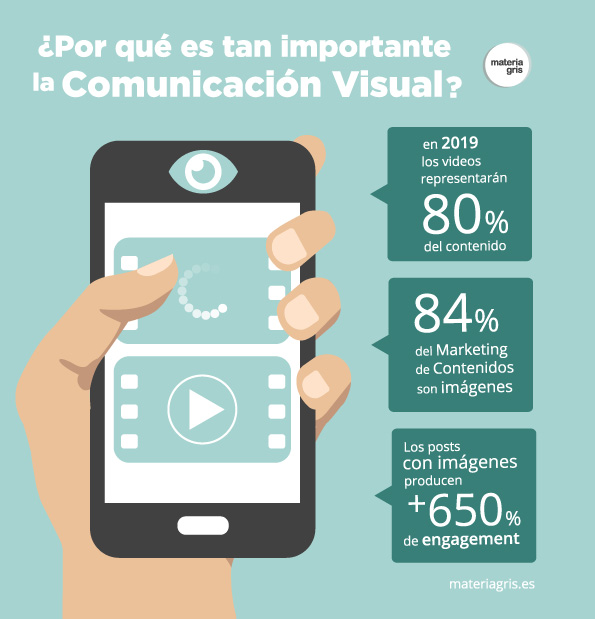 comunicacion-visual-marketing-contenidos