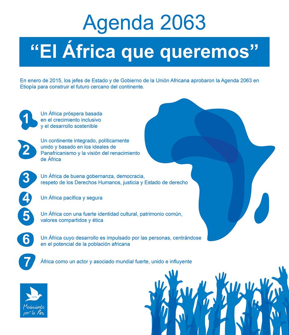 infografia-movimiento-paz