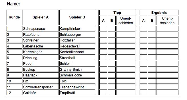Tippspiel Namen