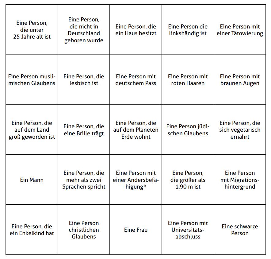Spiele zum kennenlernen grundschule