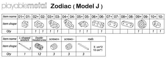 parts-zodiac