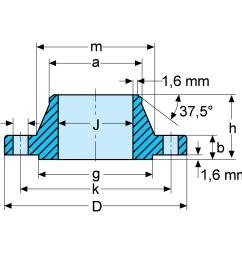ab welding diagram [ 1000 x 1000 Pixel ]