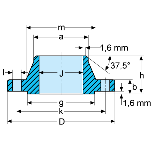 small resolution of ab welding diagram
