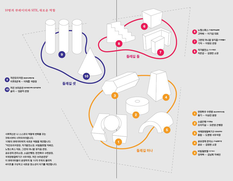 Social Museum tour guide map designed by Mingoo Yoon. Image courtesy: Takeout Drawing & Museum