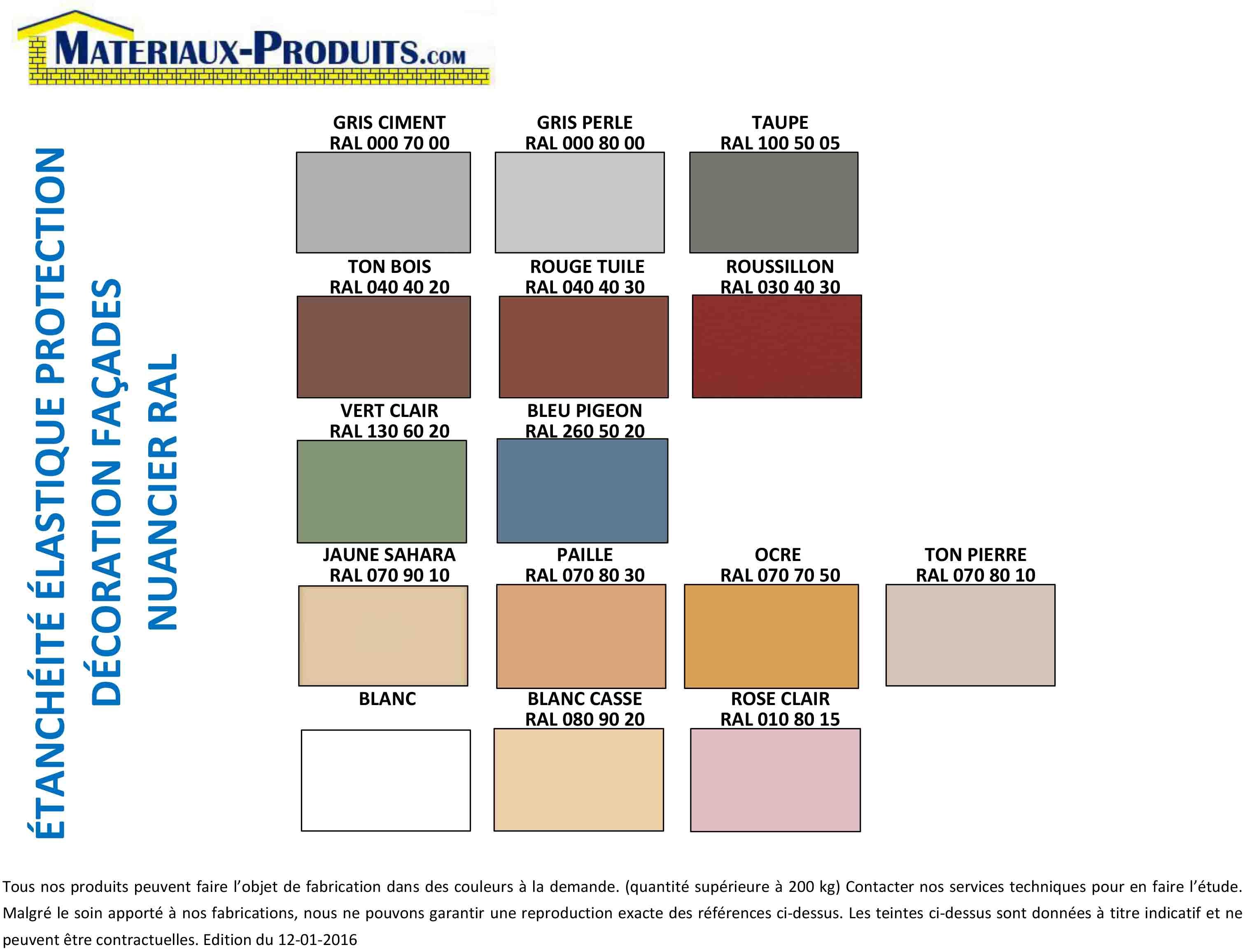 Etancheite elastique peinture protection decoration for Cuisine rose et gris