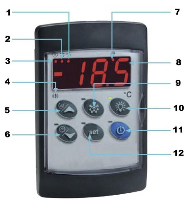 Régulateur Electronique Multifonction avec contrôle a distance
