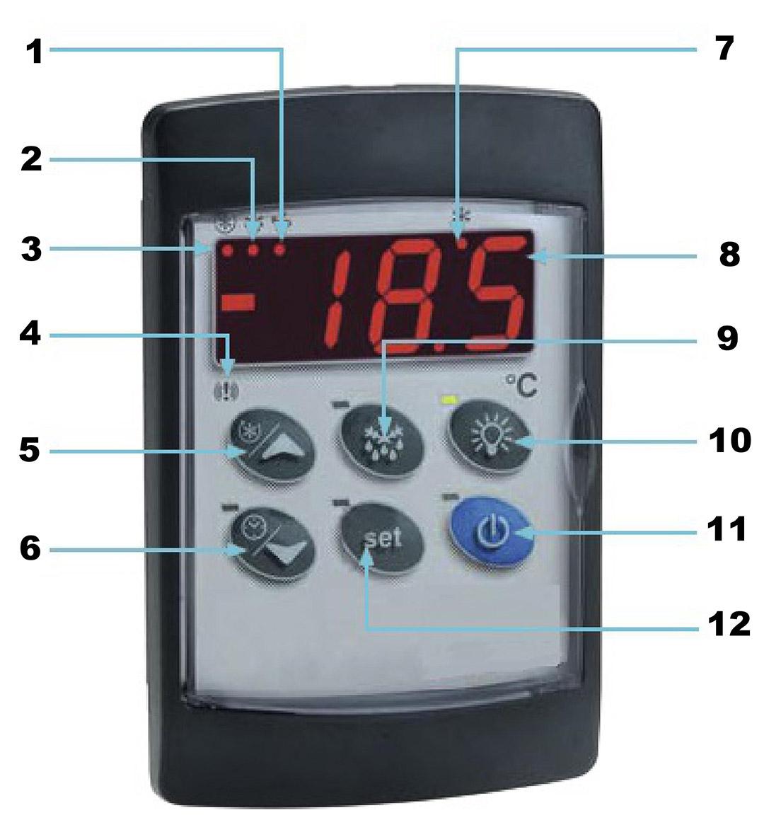 REGULATEUR ELECTRONIQUE MULTIFONCTIONS AVEC CONTROLE A DISTANCE