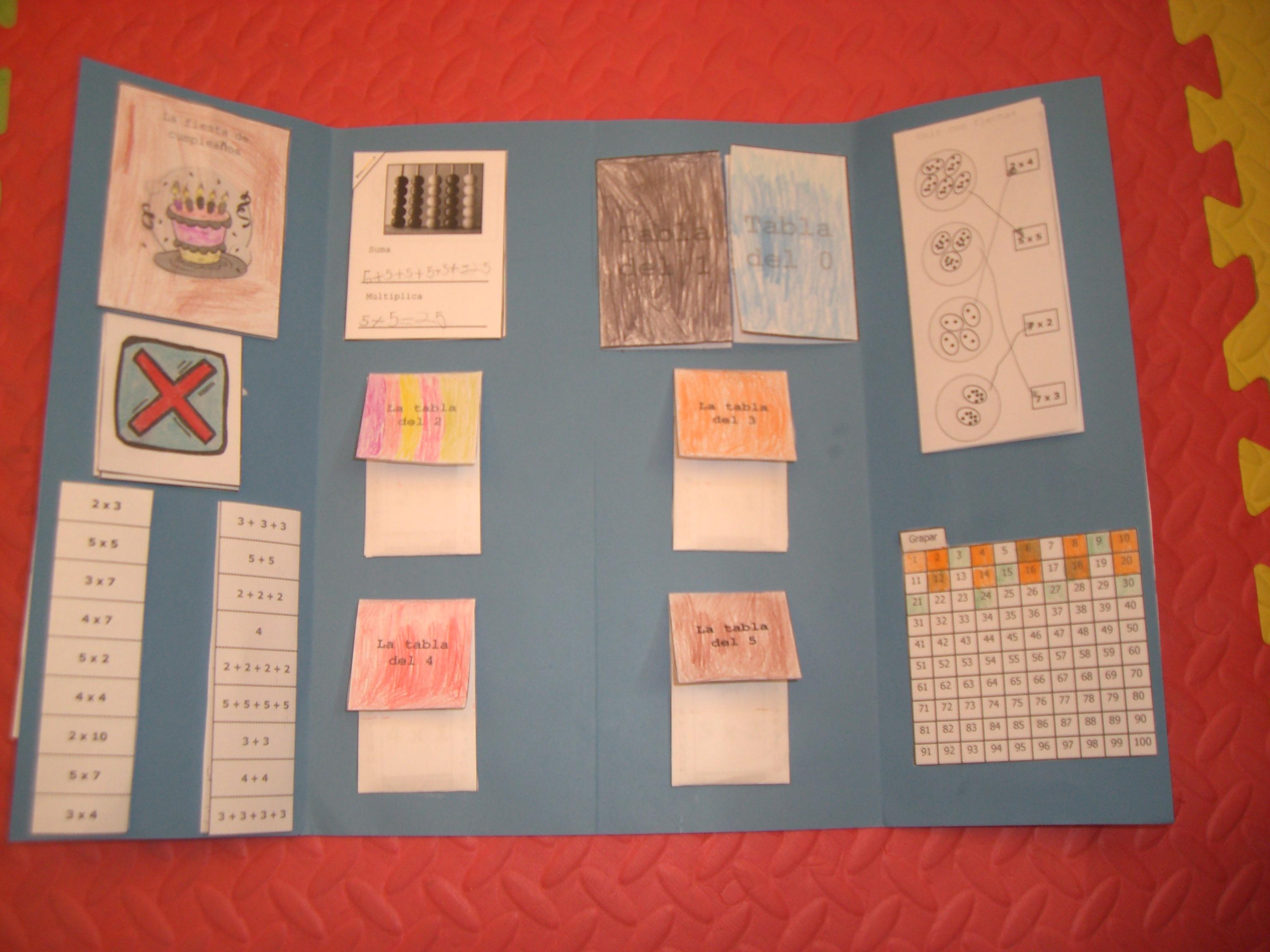 Nuestro Primer Lapbook La Multiplicacion I Maternidad Continuum