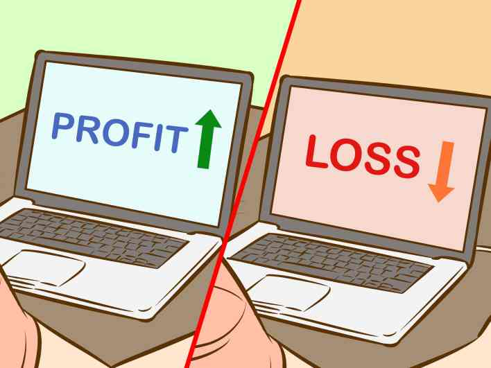 forex trading profit loss