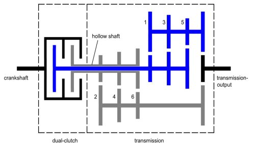 small resolution of dct diagram 1200x725