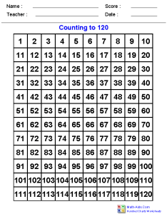 Counting to chart also hundreds dynamically created charts rh math aids