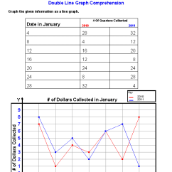 Plot Diagram Activity Simple Doorbell Circuit Graph Worksheets Learning To Work With Charts And Graphs