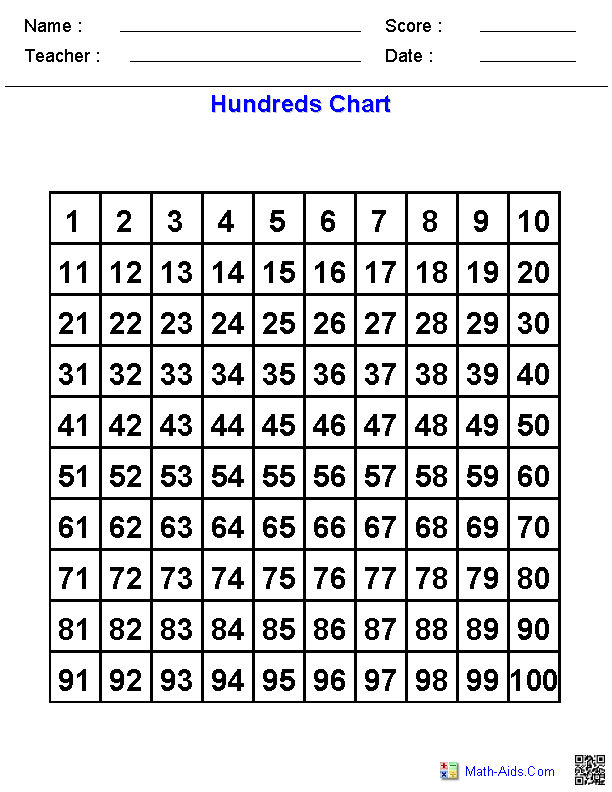 """Search Results for """"Blank Hundreds Charts Worksheets"""