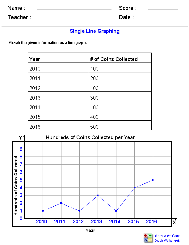 plot diagram activity 69 mustang alternator wiring graph worksheets learning to work with charts and graphs single line graphing