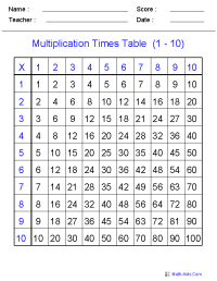Times Table Worksheets For Kids