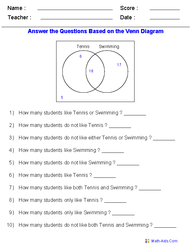 fission vs fusion venn diagram kohler 20 hp wiring worksheets dynamically created word problems using two sets