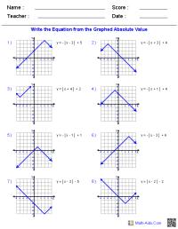 Algebra 2 Worksheets | Linear Functions Worksheets