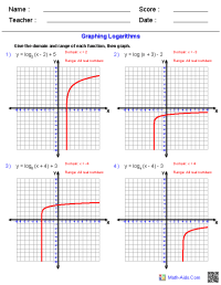 Algebra 2 Worksheets | Exponential and Logarithmic ...