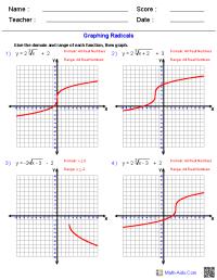 Algebra 2 Worksheets | Radical Functions Worksheets
