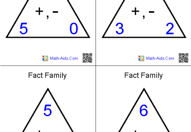 Fact Families Multiplication And Division Worksheets